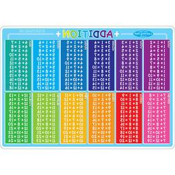 10 Pcs ADDITION LEARNING MAT 2 SIDED WRITE ON WIPE OFF Math