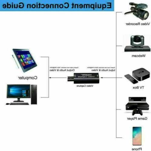 HDMI Video Capture Card 1080P HD Recorder Streaming